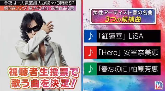 Toshi3択で歌うのは紅蓮華・HERO・春なのにのどれ?投票結果や票数に感想は?【Mステ3時間SP】